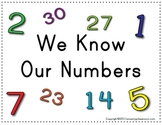 We Know Our Numbers One to One Number Correspondence Cards