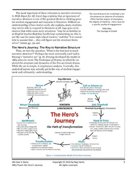 We Live in Story - Why You Should Teach the Hero's Journey