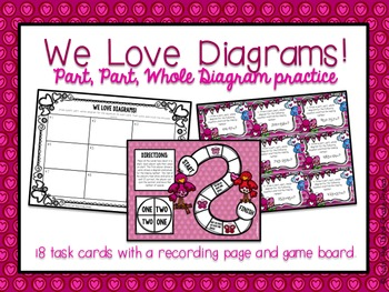 We Love Diagrams! Part, Part, Whole Diagrams