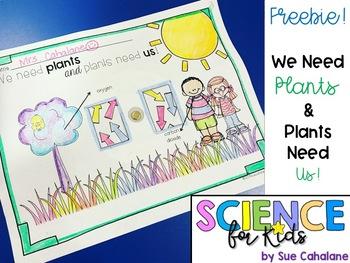 Freebie! We Need Plants and Plants Need Us {science}