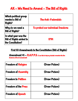 We Need to Amend - The Bill of Rights
