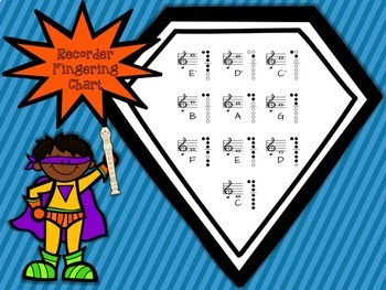 We Play Recorder, What's Your Super Power? Fingering Charts, Posters and More!