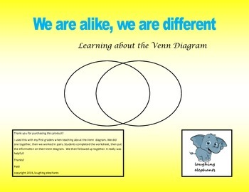 We are alike, we are different Venn  Diagram Compare/Contrast