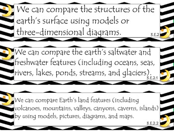 """""""We can"""" statements - 3rd grade Science/SS CCSS - North Carolina"""