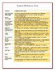 We the People Lesson 13 Worksheet Puzzle: The Anti-Federalist Position