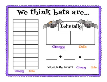 We think bats are...  Math Graph & Tally Data Summary