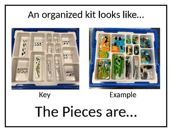 WeDo 2.0 Unit (w/Engineering Design Process)