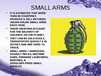 Weapons Proliferation - Global Issues