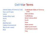 Weapons and Technology during the Civil War