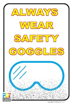 Safety Goggles Poster