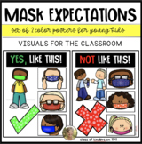 Wearing a Mask Expectations Visual Posters for the Classroom