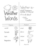 Weather - A Reader's Theatre Play and Activities