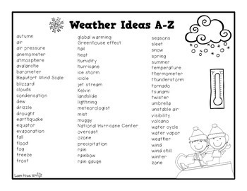 Weather A-Z Book