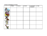 Weather, Activities, Clothing in Portuguese worksheet