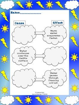 Science Weather Instruments Quick Quiz