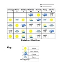 Weather Addition - Level one