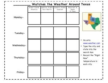 Weather Around Texas Regions
