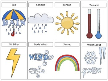 Weather Articulation Flashcards (r, s, sh, & ch weather terms)