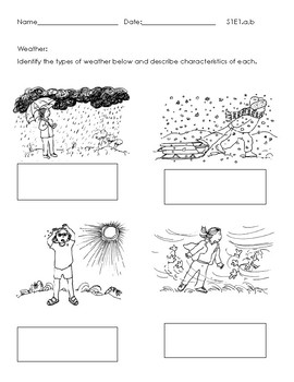 Weather Assessment
