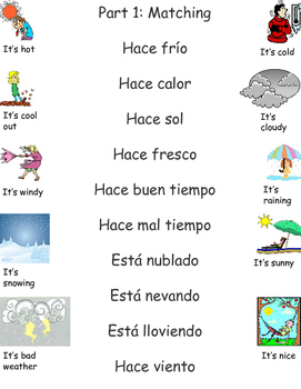 Weather Assessment (El Tiempo)