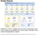 Weather & Atmosphere Unit Calendar/Plan, Objectives, Test/Assessment...
