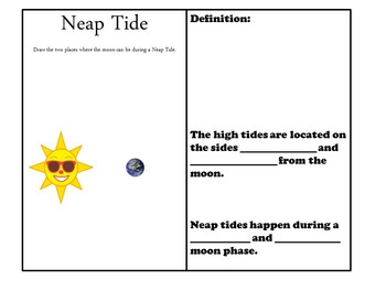 Weather, Atmosphere, and Ocean Tides Interactive Notebook Sheets