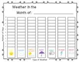 Weather Bar Graph