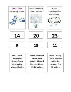 Weather: Station Models: A Case Study  (SNOW FORECASTING FUN for ALL Ages)