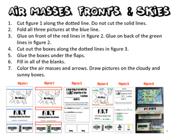 Weather & Atmosphere: Breezes, Fronts, Tools, & Air Properties ISN or Flipbook