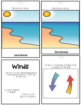 Weather Interactive Notebook Bundle