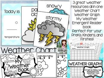 Weather Bundle