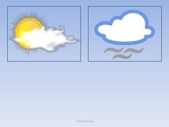Weather Calendar Cards