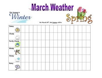 Weather Calendar Graphing Chart