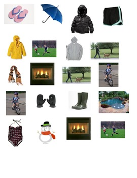 Weather: Categorizing clothes and items