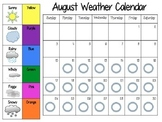 Weather Chart w/weekends