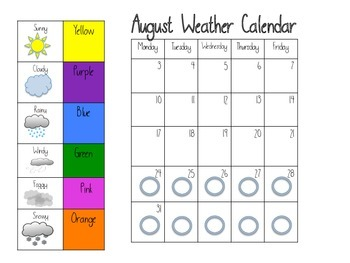 Weather Chart 2015-2016