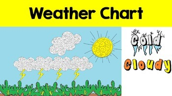 Labels - Weather Chart