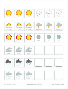 Weather Chart + Cut-Outs
