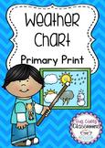 Weather Chart - Northern Hemisphere