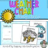 Weather Chart