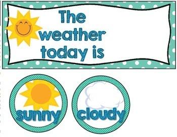 Weather Chart- Aqua