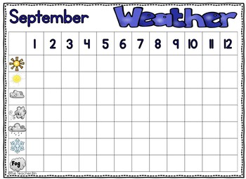 Back to School -science-Weather Chart - Bulletin board and/or handouts
