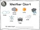 Weather Chart - Calendar - Tracking Weather - 2016-2017