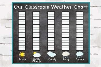 Weather Chart, Chalkboard and Aqua teaching theme, Weather graph- 8x10