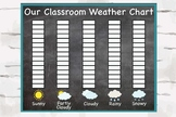 Weather Chart, Chalkboard and Aqua teaching theme, Weather