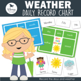 Weather Chart - Classroom Decor