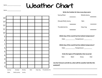 Weather Chart - Fractions, Inferencing, Greatest/Least