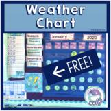 Watercolor Weather Chart Freebie