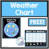 Weather Chart Freebie: Chalkboard Style
