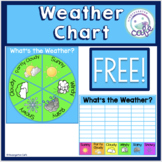 Weather Chart Freebie: Neon Style